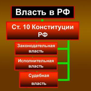 Органы власти Фурманова