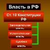 Органы власти в Фурманове
